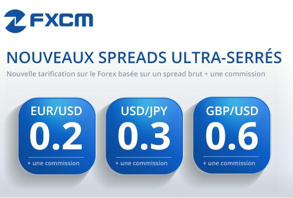 FXCM-spreads